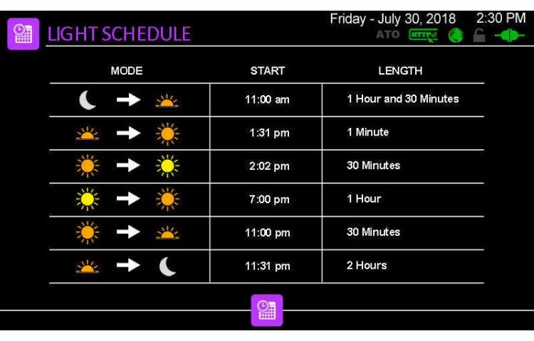 Lights Schedules