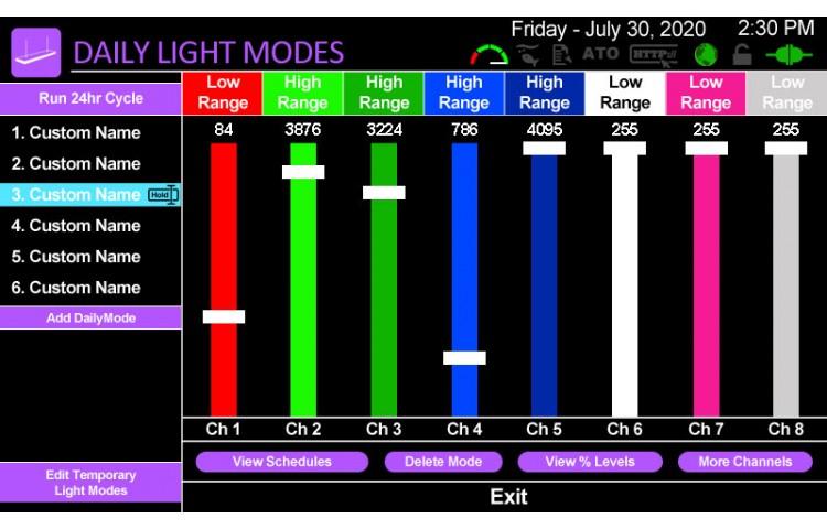 Light Modes