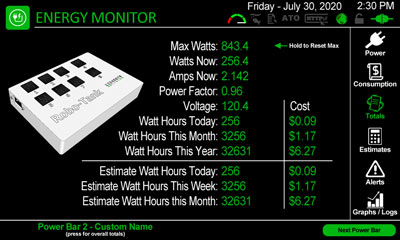 Energy and Power Monitoring
