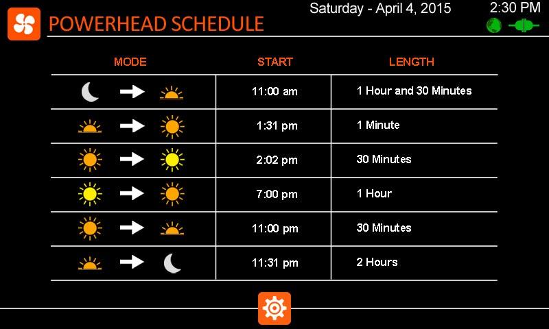 [Image: Powerhead_Schedule.jpg]