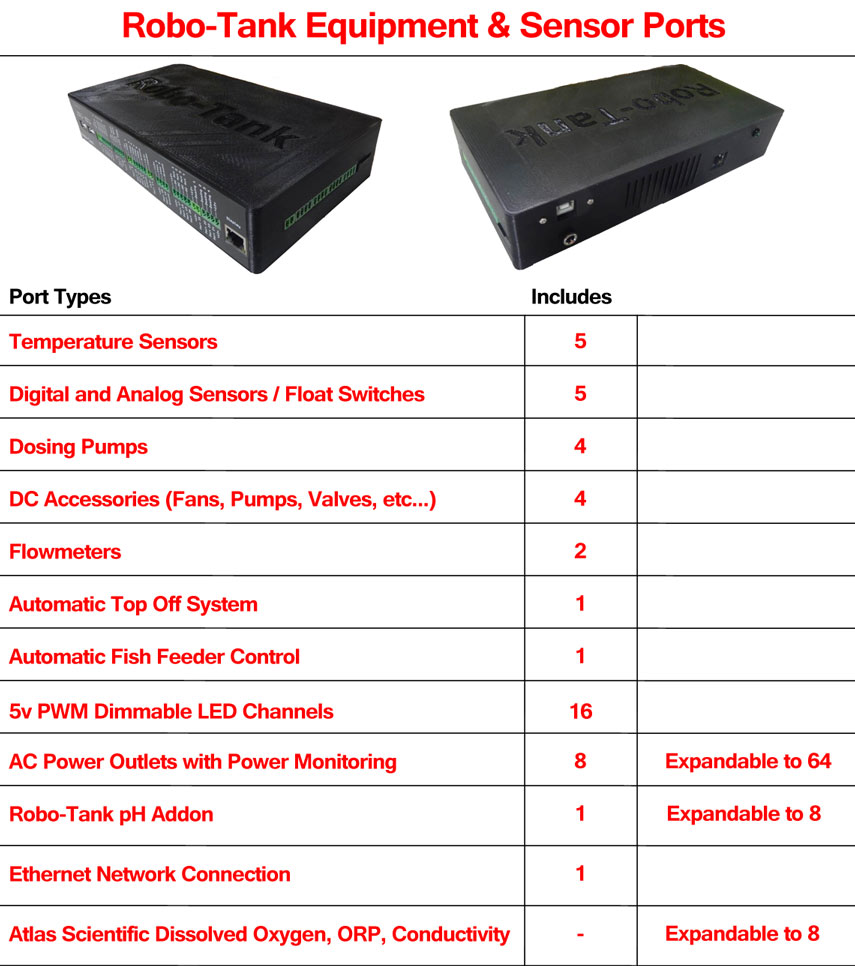 Robo-Tank Aquarium Controller Comparison Chart