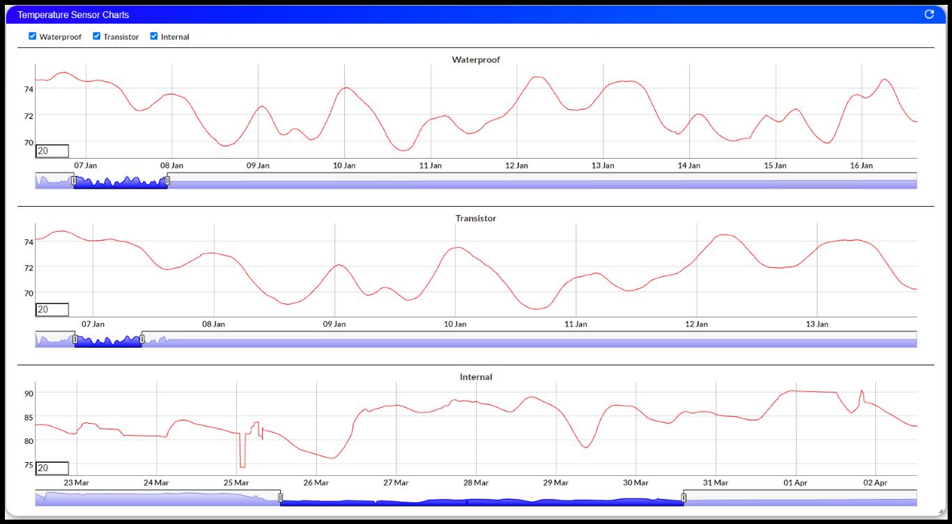 [Image: graphs-optimized.PNG]